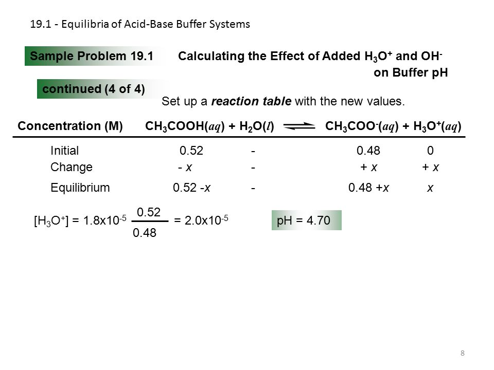 19.1 - Equilibria of Acid-Base Buffer Systems 8 Sample Problem 19.1Calculating the Effect of Added H 3 O + and OH - on Buffer pH continued (4 of 4) Se