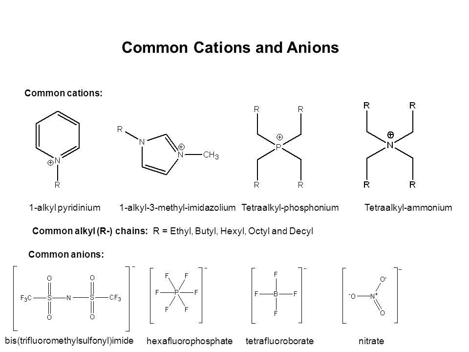Common Cations and Anions 1-alkyl pyridinium1-alkyl-3-methyl-imidazoliumTetraalkyl-phosphoniumTetraalkyl-ammonium Common cations: Common anions: R = E