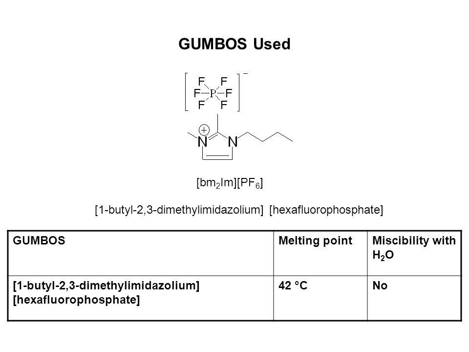 GUMBOS Used GUMBOSMelting pointMiscibility with H 2 O [1-butyl-2,3-dimethylimidazolium] [hexafluorophosphate] 42 °CNo [bm 2 Im][PF 6 ] [1-butyl-2,3-di