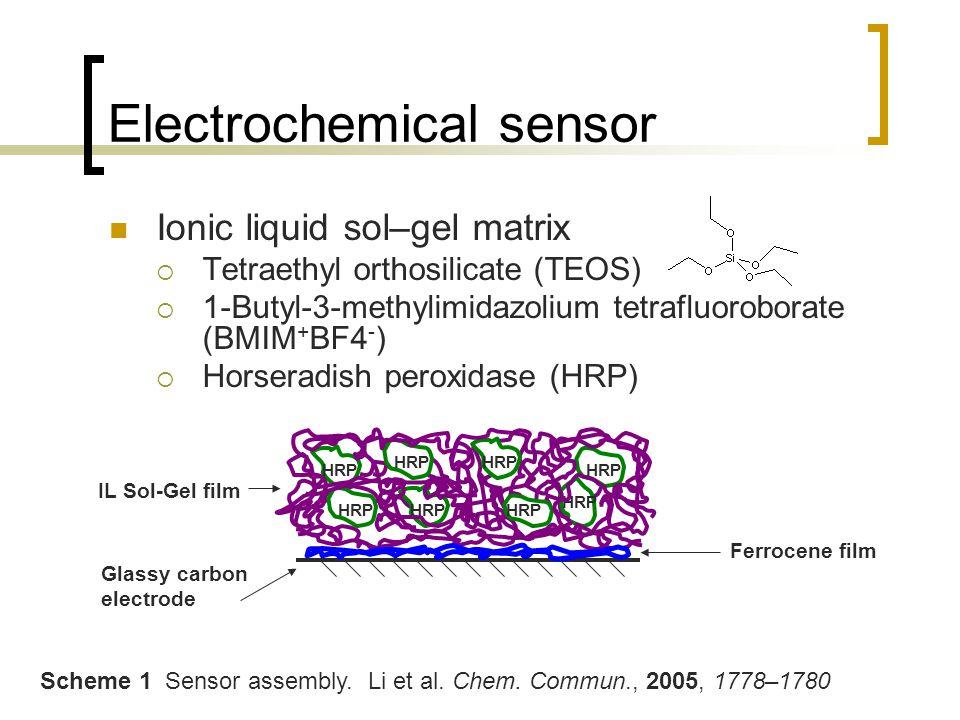 Electrochemical sensor Ionic liquid sol–gel matrix  Tetraethyl orthosilicate (TEOS)  1-Butyl-3-methylimidazolium tetrafluoroborate (BMIM + BF4 - ) 