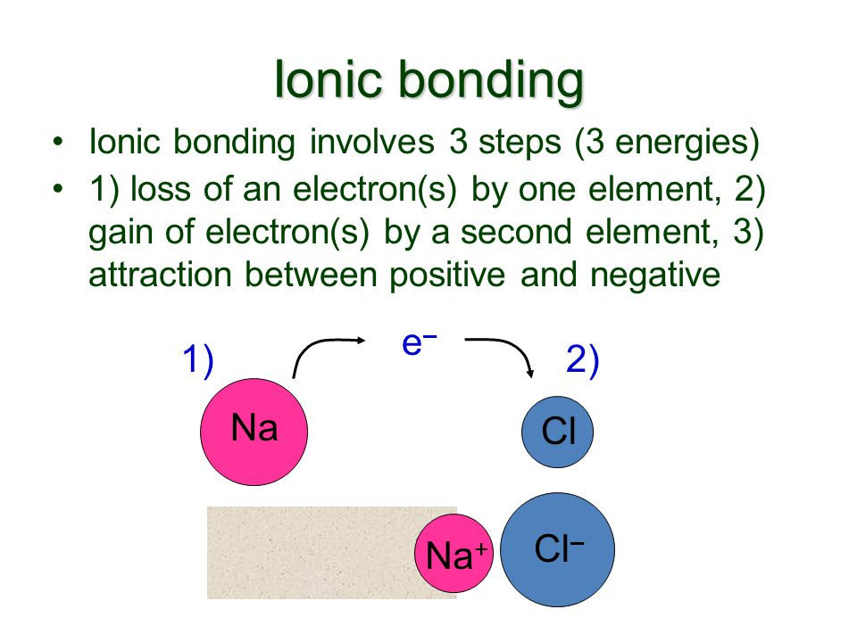 Ionic bonding Ionic bonding involves 3 steps (3 energies) 1) loss of an electron(s) by one element, 2) gain of electron(s) by a second element, 3) attraction between positive and negative Cl – Na Cl e–e– 1)2) Na +
