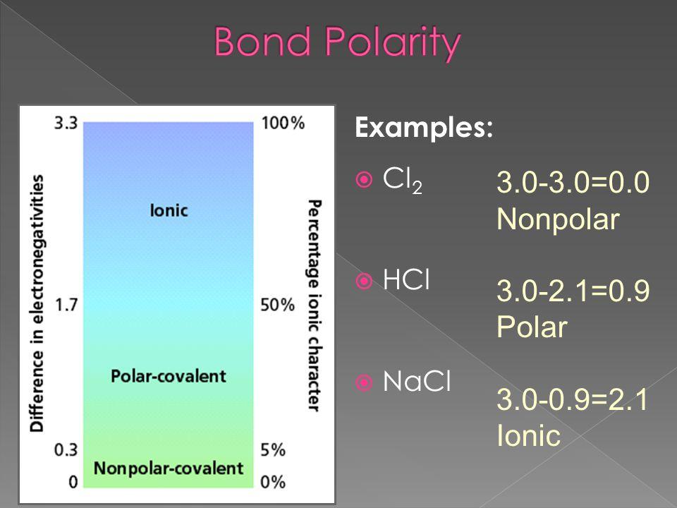 Examples:  Cl 2  HCl  NaCl 3.0-3.0=0.0 Nonpolar 3.0-2.1=0.9 Polar 3.0-0.9=2.1 Ionic