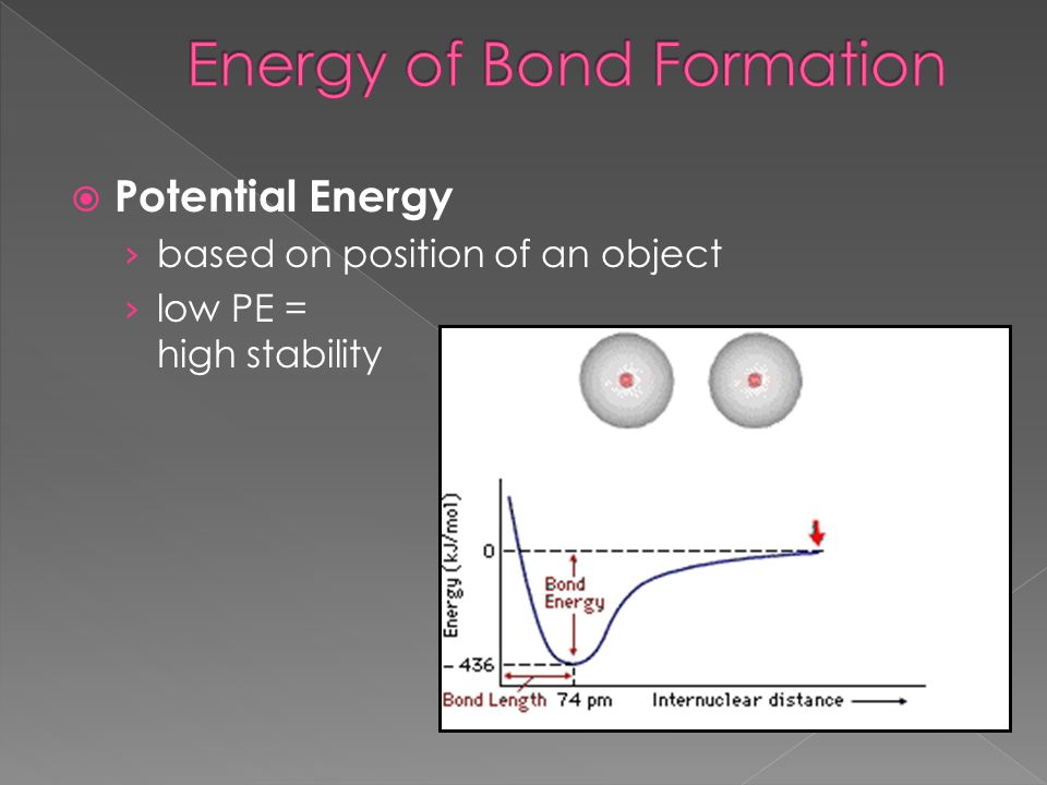  Potential Energy › based on position of an object › low PE = high stability