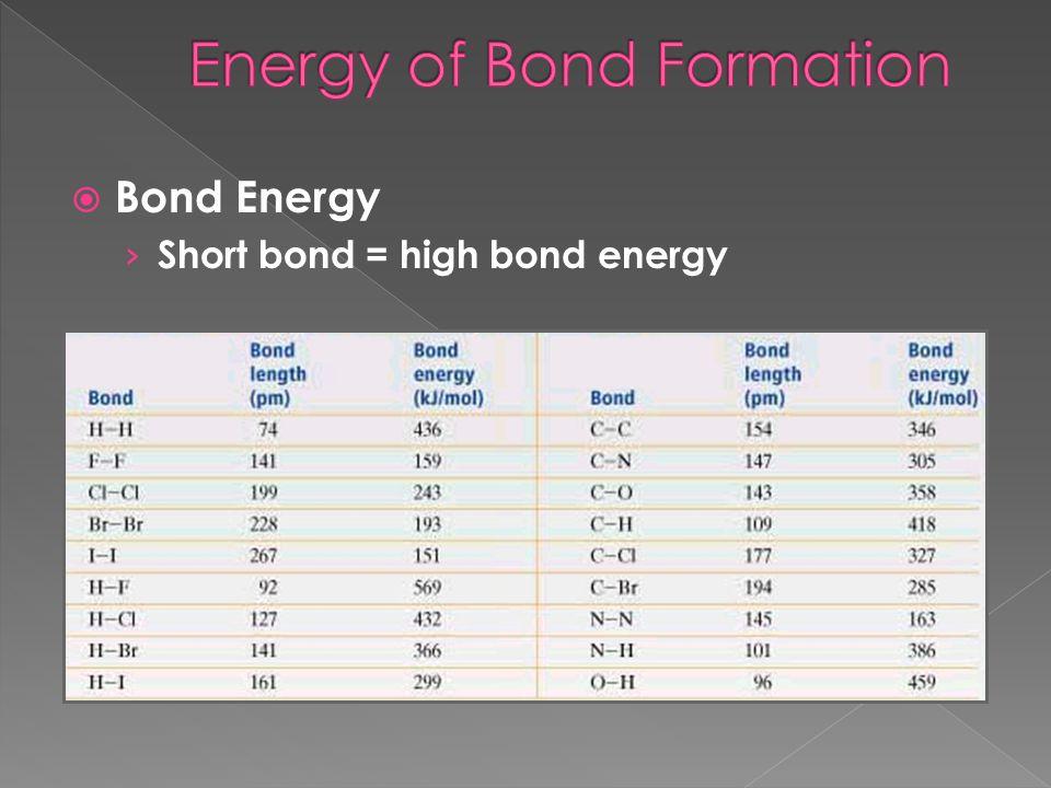  Bond Energy › Short bond = high bond energy