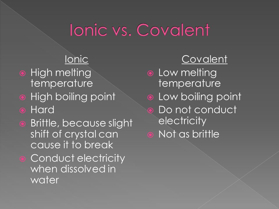 Ionic  High melting temperature  High boiling point  Hard  Brittle, because slight shift of crystal can cause it to break  Conduct electricity wh