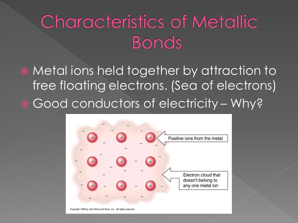  Metal ions held together by attraction to free floating electrons. (Sea of electrons)  Good conductors of electricity – Why?