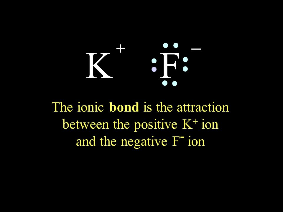 FK + _ The ionic bond is the attraction between the positive K + ion and the negative F - ion
