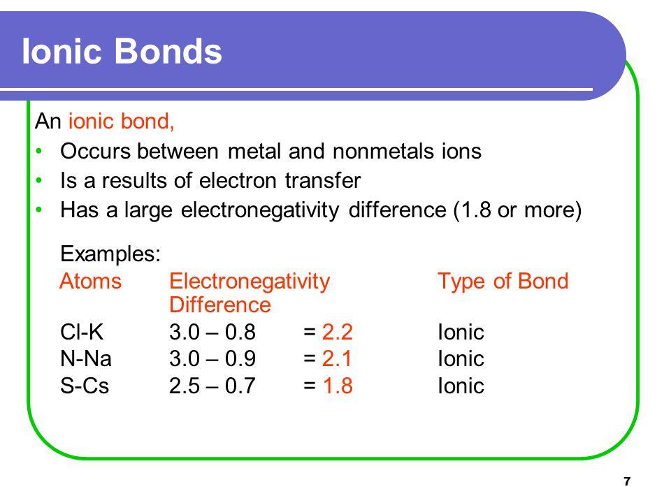 8 Range of Bond Types