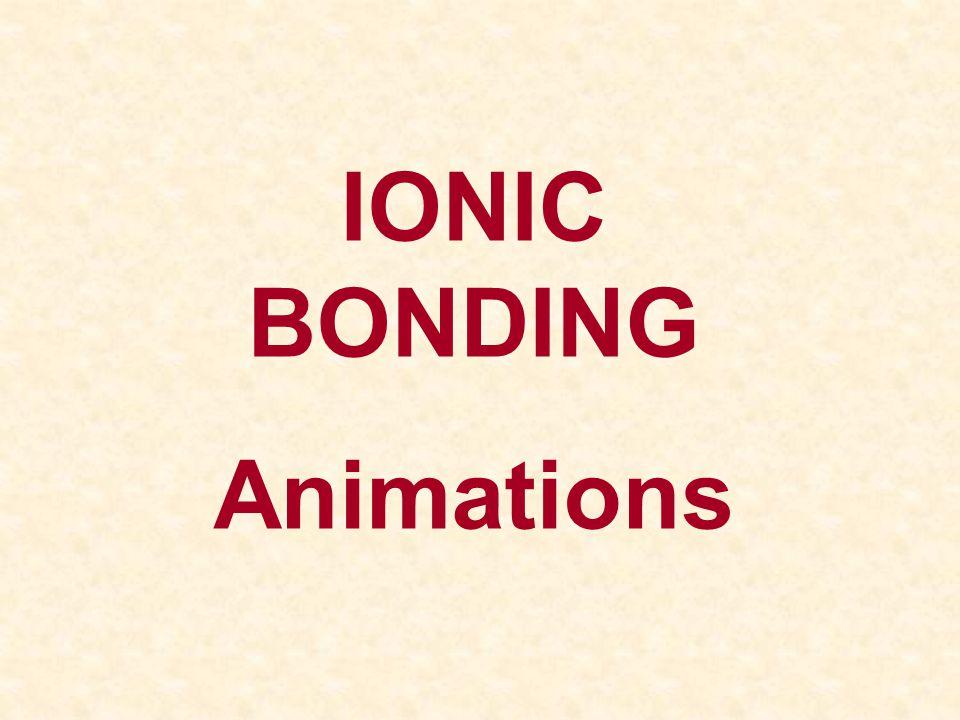 IONIC BONDING Animations