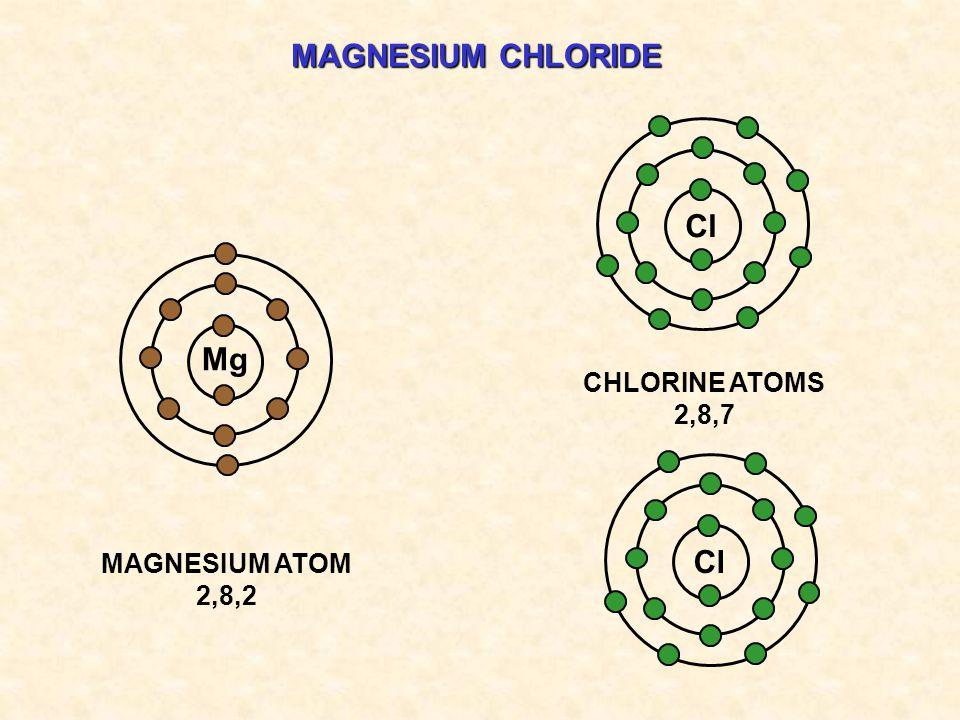 MAGNESIUM CHLORIDE Cl MAGNESIUM ATOM 2,8,2 Mg CHLORINE ATOMS 2,8,7 Cl