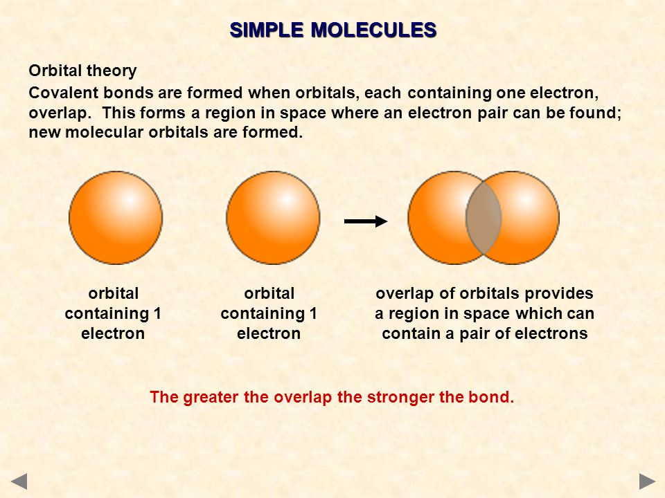 Orbital theory Covalent bonds are formed when orbitals, each containing one electron, overlap. This forms a region in space where an electron pair can