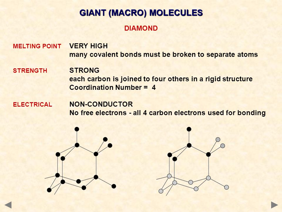 DIAMOND MELTING POINT VERY HIGH many covalent bonds must be broken to separate atoms STRENGTH STRONG each carbon is joined to four others in a rigid s