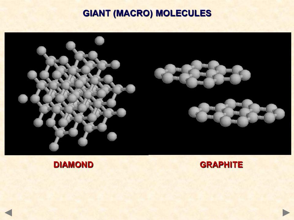 GIANT (MACRO) MOLECULES DIAMONDGRAPHITE
