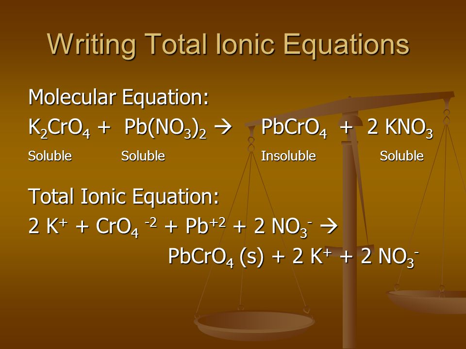 Writing Total Ionic Equations Molecular Equation: K 2 CrO 4 + Pb(NO 3 ) 2  PbCrO 4 + 2 KNO 3 SolubleSolubleInsoluble Soluble Total Ionic Equation: 2 K + + CrO 4 -2 + Pb +2 + 2 NO 3 -  PbCrO 4 (s) + 2 K + + 2 NO 3 -