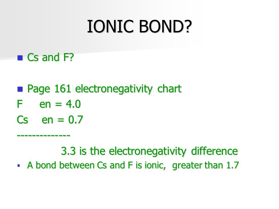 IONIC BOND? Cs and F? Cs and F? Page 161 electronegativity chart Page 161 electronegativity chart F en = 4.0 Cs en = 0.7 -------------- 3.3 is the ele
