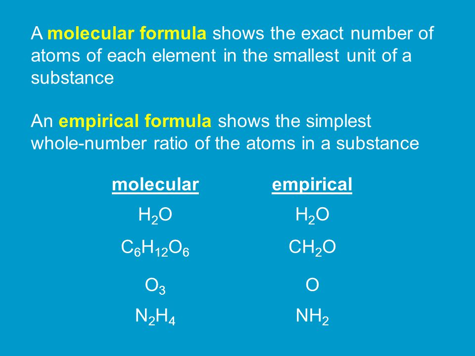 A molecular formula shows the exact number of atoms of each element in the smallest unit of a substance An empirical formula shows the simplest whole-number ratio of the atoms in a substance H2OH2O H2OH2O molecularempirical C 6 H 12 O 6 CH 2 O O3O3 O N2H4N2H4 NH 2