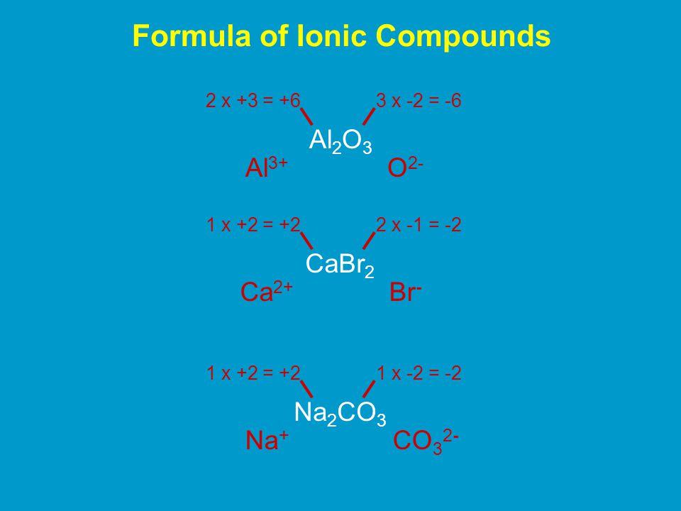 Formula of Ionic Compounds Al 2 O 3 2 x +3 = +63 x -2 = -6 Al 3+ O 2- CaBr 2 1 x +2 = +22 x -1 = -2 Ca 2+ Br - Na 2 CO 3 1 x +2 = +21 x -2 = -2 Na + CO 3 2-