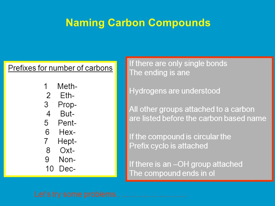 Naming Carbon Compounds Prefixes for number of carbons 1Meth- 2Eth- 3Prop- 4But- 5Pent- 6Hex- 7Hept- 8Oxt- 9Non- 10Dec- If there are only single bonds The ending is ane Hydrogens are understood All other groups attached to a carbon are listed before the carbon based name If the compound is circular the Prefix cyclo is attached If there is an –OH group attached The compound ends in ol Let's try some problems……………………….
