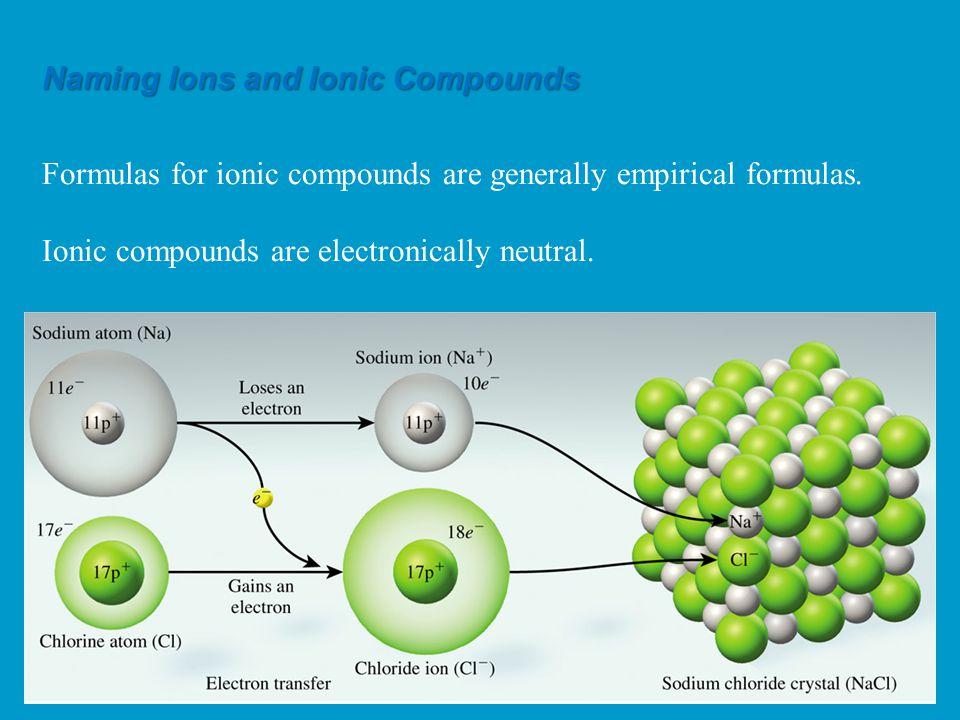 Formulas for ionic compounds are generally empirical formulas.
