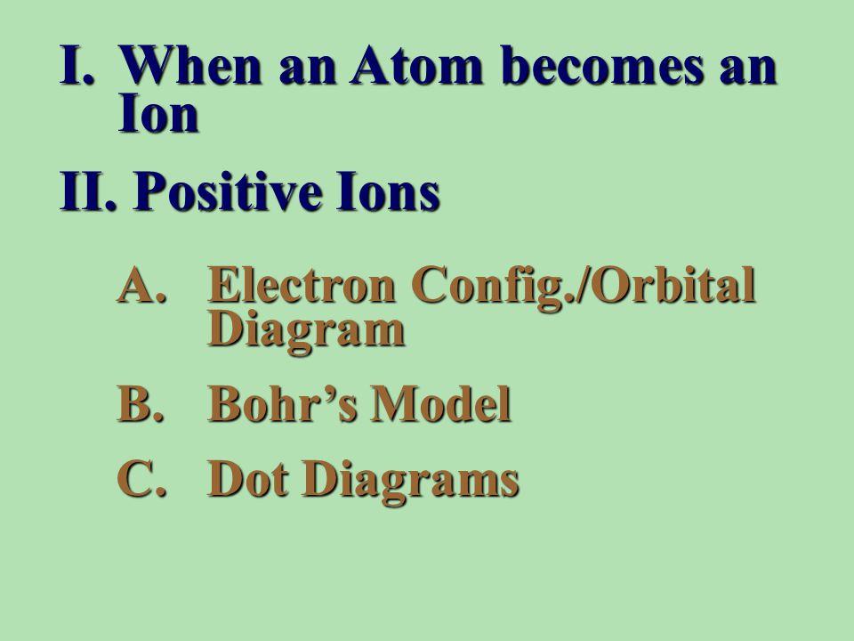 A.Electron Config./Orbital Diagram B.Bohr's Model C.Dot Diagrams I.When an Atom becomes an Ion II.