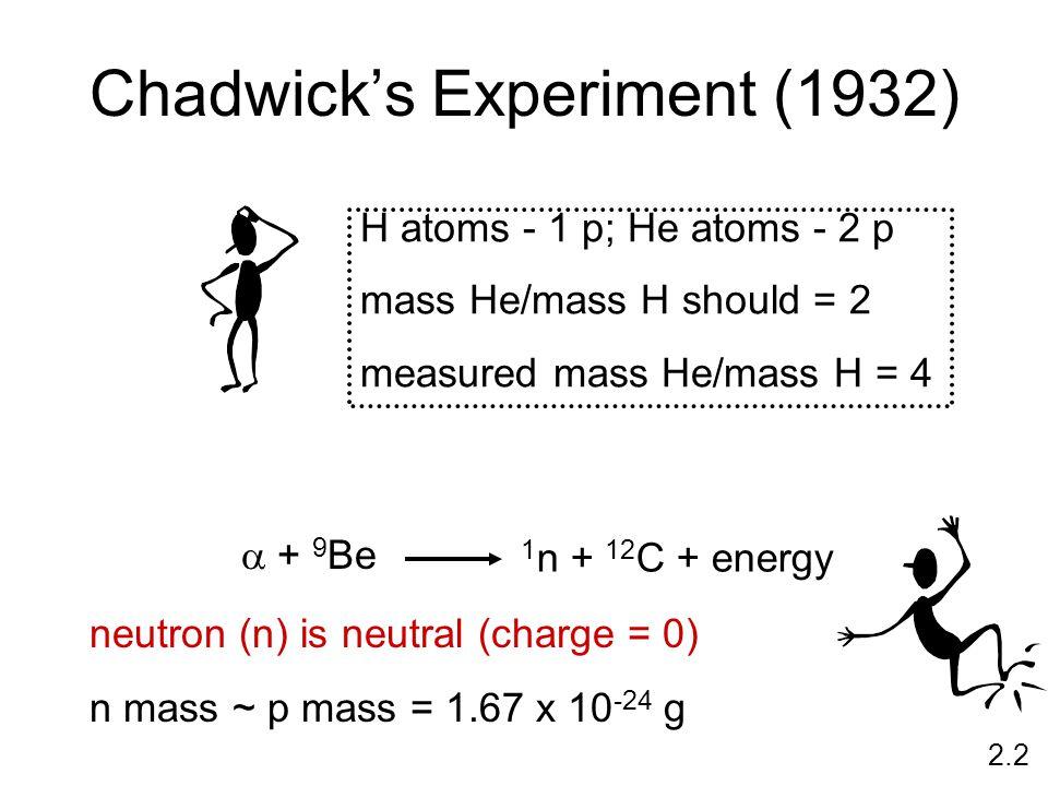 Chadwick's Experiment (1932) H atoms - 1 p; He atoms - 2 p mass He/mass H should = 2 measured mass He/mass H = 4  + 9 Be 1 n + 12 C + energy neutron