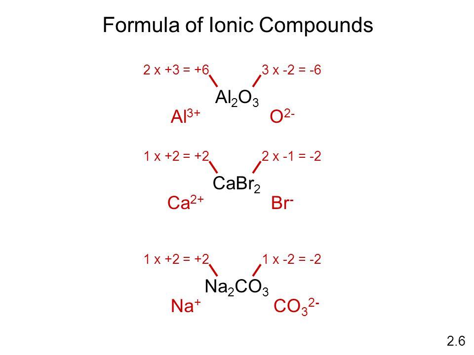 Formula of Ionic Compounds Al 2 O 3 2.6 2 x +3 = +63 x -2 = -6 Al 3+ O 2- CaBr 2 1 x +2 = +22 x -1 = -2 Ca 2+ Br - Na 2 CO 3 1 x +2 = +21 x -2 = -2 Na