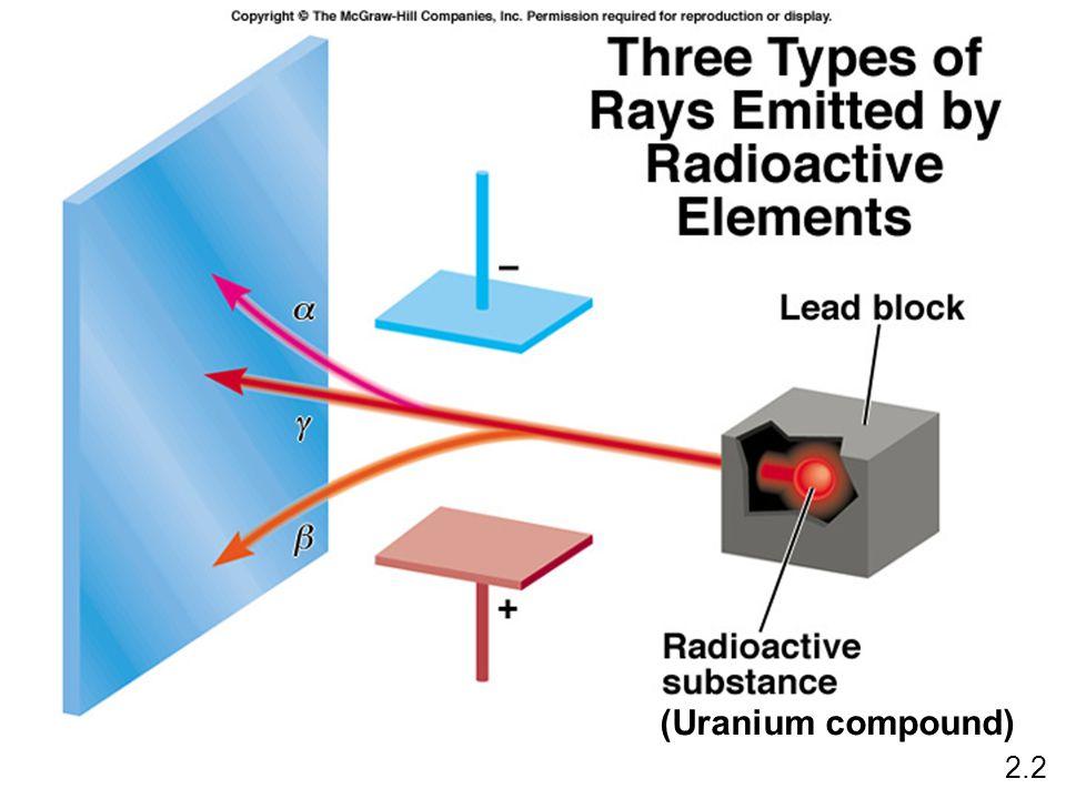 (Uranium compound) 2.2