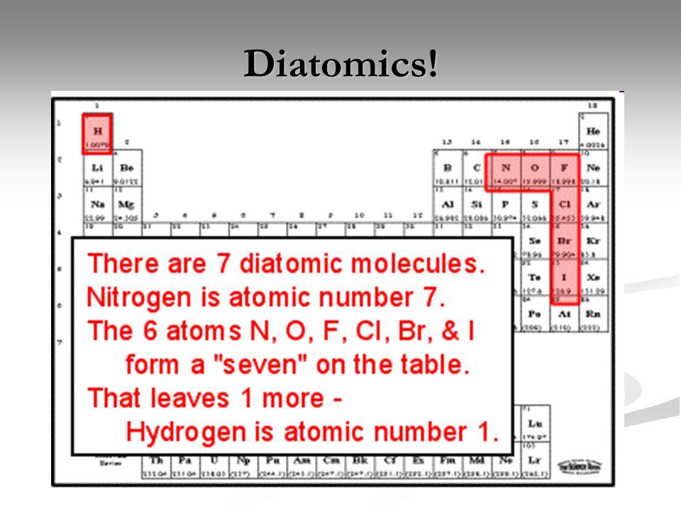 Diatomics!