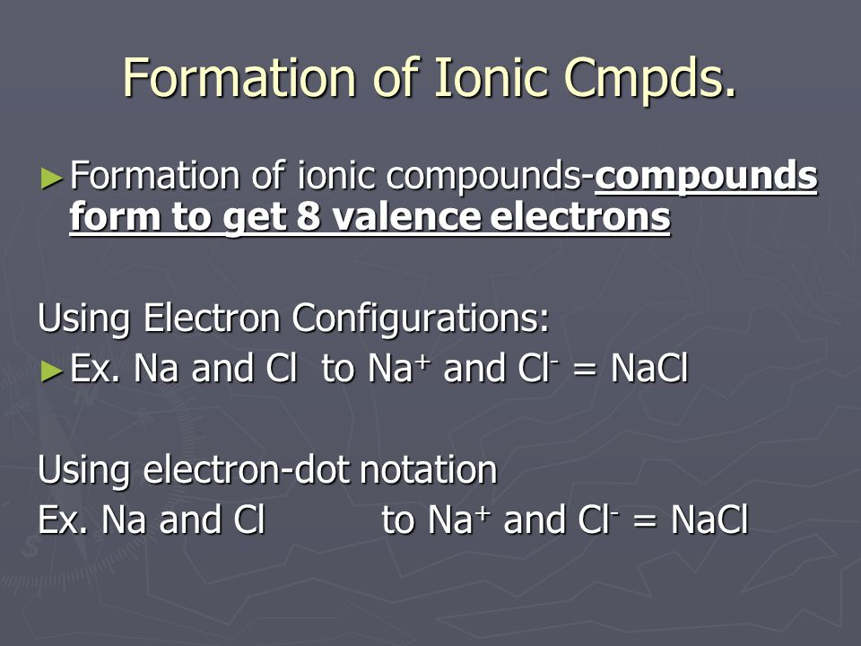 Ions ► Formula unit-Simplest ratio of the ions represented in an ionic compound Ex.