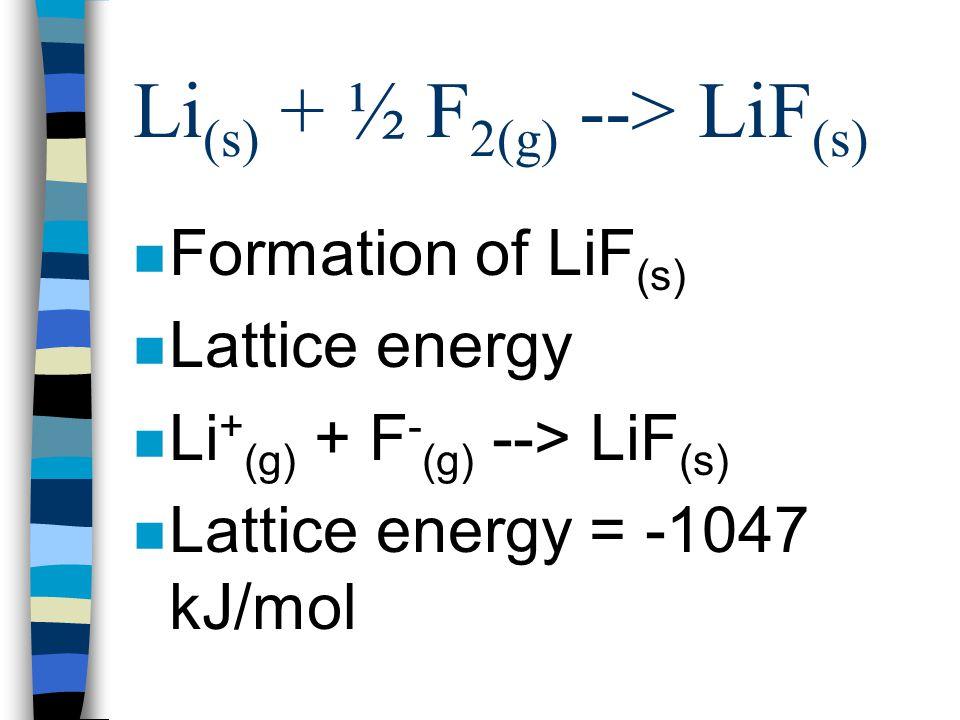 Li (s) + ½ F 2(g) --> LiF (s) n Formation of F - ions n Electron affinity n F (g) + e - --> F - (g) n Electron affinity = - 328 kJ/mol