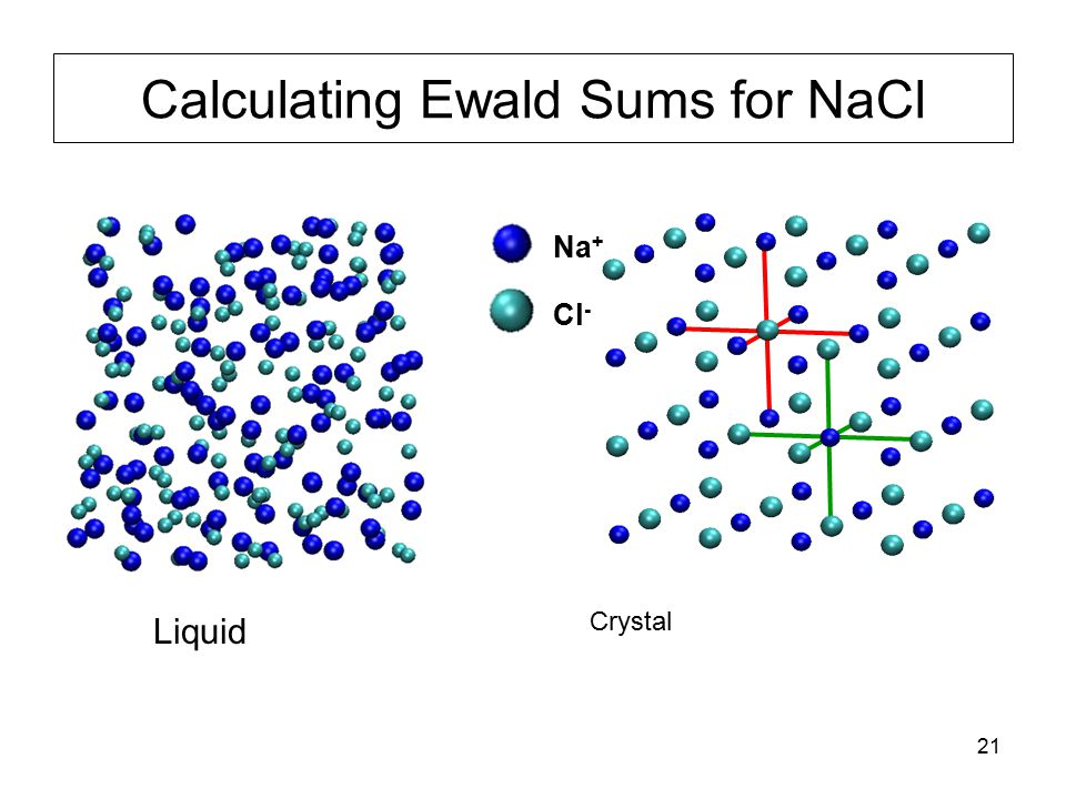 21 Calculating Ewald Sums for NaCl Na + Cl - Liquid Crystal