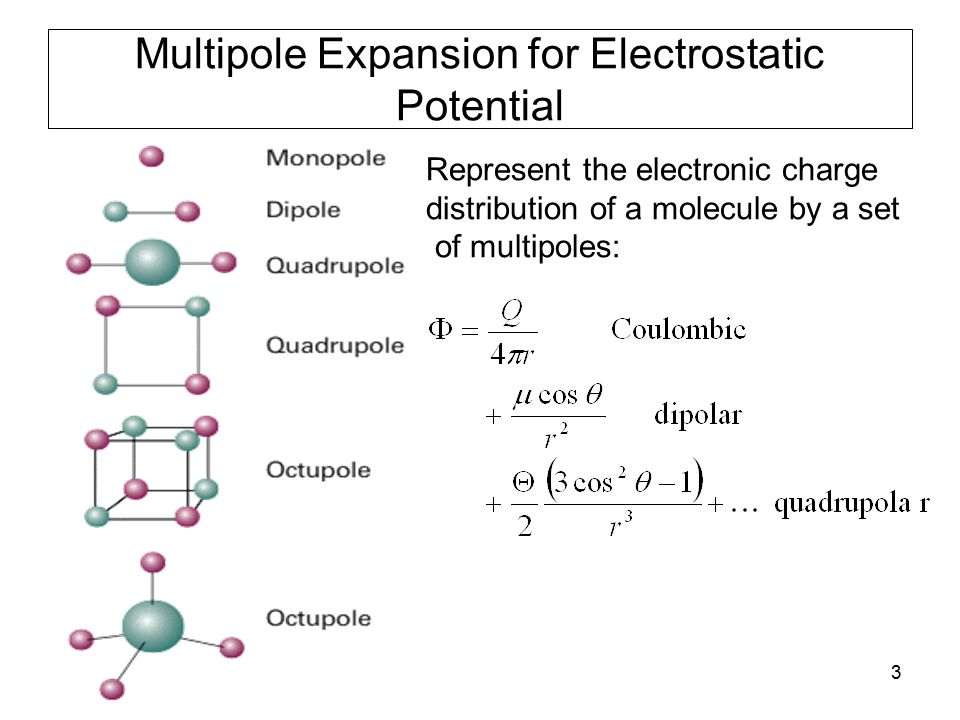 4 Range of Electrostatic Interactions TypeRangeEnergy (kJ/mol)Comment Ion-Ion 1/r 250 Ion-dipole 1/r 2 15 Dipole-Dipole 1/r 3 2Static dipoles (solid phase) Dipole-quadrupole 1/r 4 Fixed Orientation / Linear Quadrupole-quadrupole 1/r 5 Fixed Orientation / Linear Long-range interactions: Tail correction will diverge for 1/r n interactions with n greater than or equal to 3; therefore minimum image convention cannot be applied