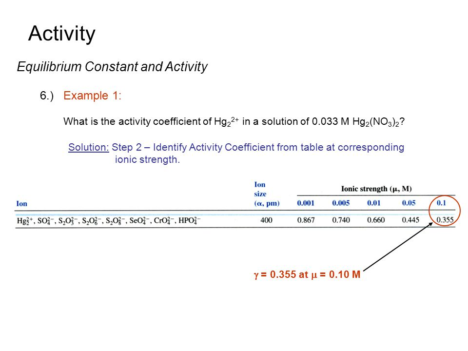 Activity Equilibrium Constant and Activity 6.)Example 1: What is the activity coefficient of Hg 2 2+ in a solution of 0.033 M Hg 2 (NO 3 ) 2 ? Solutio