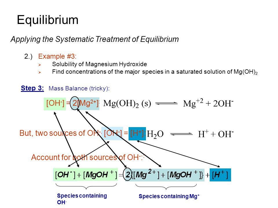 [OH - ] = 2[Mg 2+ ] : Equilibrium Applying the Systematic Treatment of Equilibrium 2.)Example #3:  Solubility of Magnesium Hydroxide  Find concentra