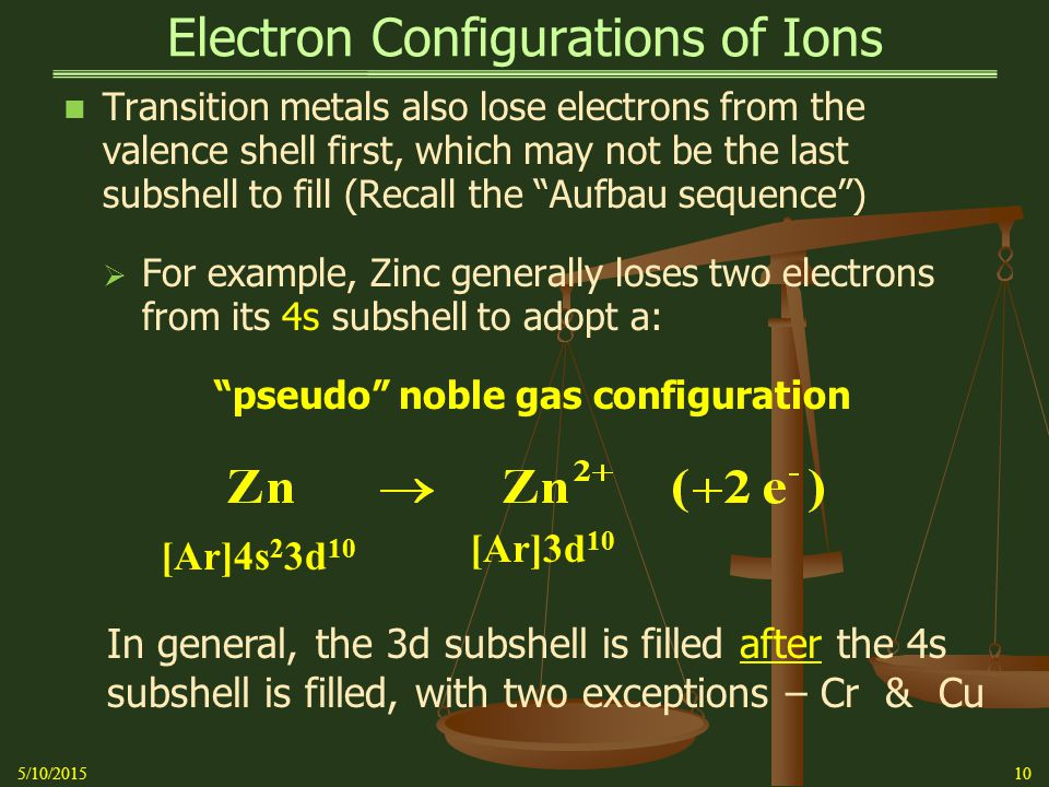 Electron Configurations of Ions Transition metals also lose electrons from the valence shell first, which may not be the last subshell to fill (Recall the Aufbau sequence )  For example, Zinc generally loses two electrons from its 4s subshell to adopt a: pseudo noble gas configuration 5/10/201510 [Ar]4s 2 3d 10 [Ar]3d 10 In general, the 3d subshell is filled after the 4s subshell is filled, with two exceptions – Cr & Cu