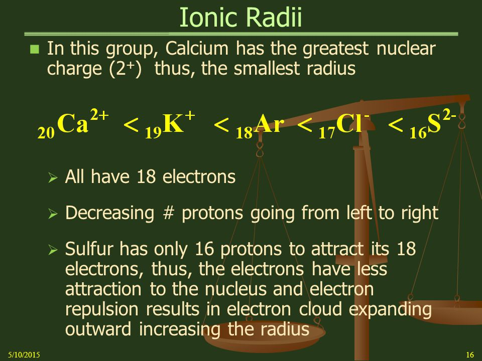 Ionic Radii In this group, Calcium has the greatest nuclear charge (2 + ) thus, the smallest radius  All have 18 electrons  Decreasing # protons going from left to right  Sulfur has only 16 protons to attract its 18 electrons, thus, the electrons have less attraction to the nucleus and electron repulsion results in electron cloud expanding outward increasing the radius 5/10/201516