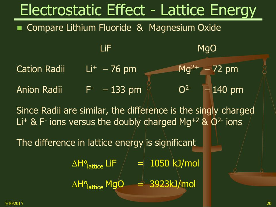 Electrostatic Effect - Lattice Energy Compare Lithium Fluoride & Magnesium Oxide LiF MgO Cation RadiiLi + – 76 pmMg 2+ – 72 pm Anion RadiiF - – 133 pmO 2- – 140 pm Since Radii are similar, the difference is the singly charged Li + & F - ions versus the doubly charged Mg +2 & O 2- ions The difference in lattice energy is significant  H o lattice LiF= 1050 kJ/mol  H o lattice MgO= 3923kJ/mol 5/10/201520