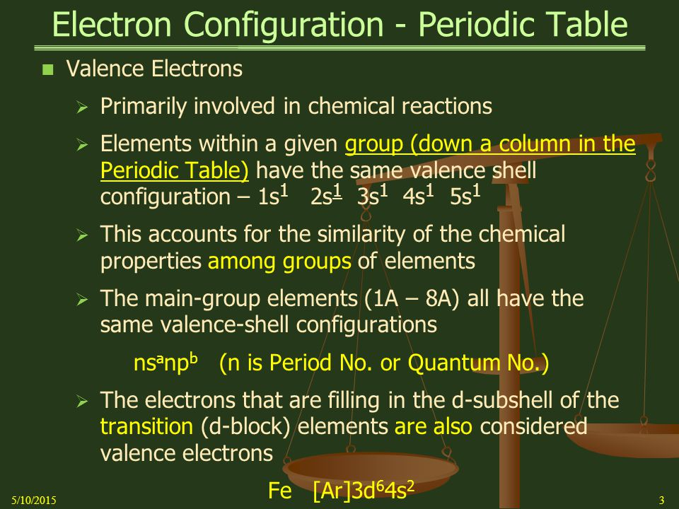 Electron Configuration - Periodic Table Valence Electrons  Primarily involved in chemical reactions  Elements within a given group (down a column in the Periodic Table) have the same valence shell configuration – 1s 1 2s 1 3s 1 4s 1 5s 1  This accounts for the similarity of the chemical properties among groups of elements  The main-group elements (1A – 8A) all have the same valence-shell configurations ns a np b (n is Period No.