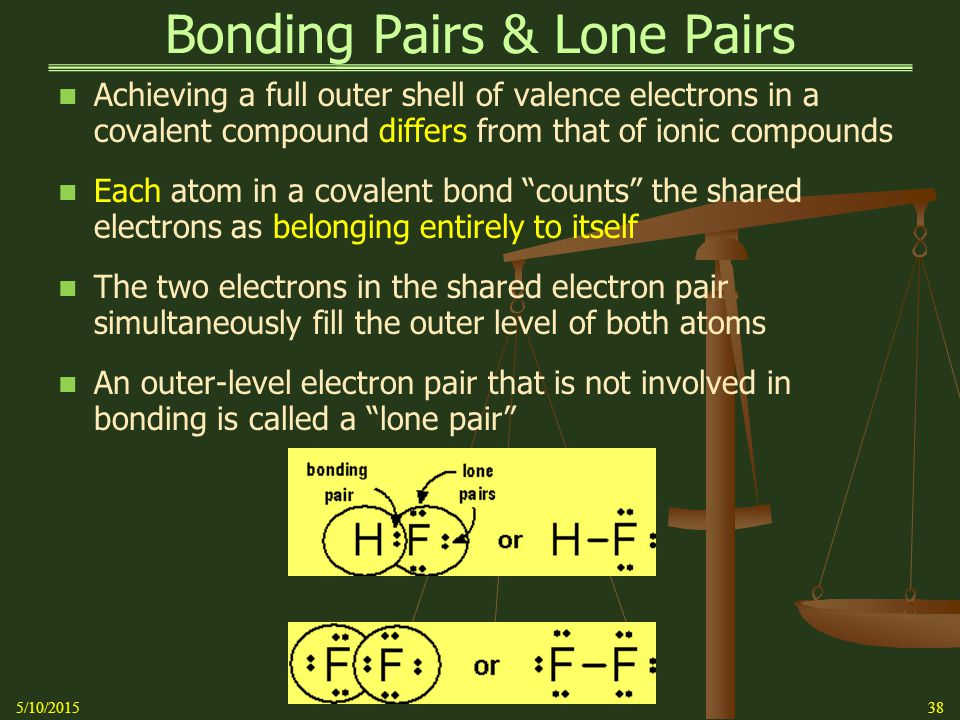 Bonding Pairs & Lone Pairs Achieving a full outer shell of valence electrons in a covalent compound differs from that of ionic compounds Each atom in a covalent bond counts the shared electrons as belonging entirely to itself The two electrons in the shared electron pair simultaneously fill the outer level of both atoms An outer-level electron pair that is not involved in bonding is called a lone pair 5/10/201538