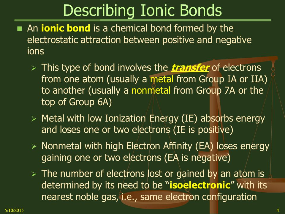 Describing Ionic Bonds An ionic bond is a chemical bond formed by the electrostatic attraction between positive and negative ions  This type of bond involves the transfer of electrons from one atom (usually a metal from Group IA or IIA) to another (usually a nonmetal from Group 7A or the top of Group 6A)  Metal with low Ionization Energy (IE) absorbs energy and loses one or two electrons (IE is positive)  Nonmetal with high Electron Affinity (EA) loses energy gaining one or two electrons (EA is negative)  The number of electrons lost or gained by an atom is determined by its need to be isoelectronic with its nearest noble gas, i.e., same electron configuration 5/10/20154
