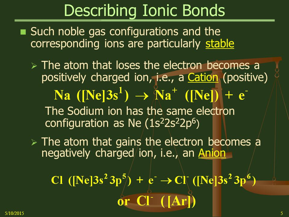 Describing Ionic Bonds Such noble gas configurations and the corresponding ions are particularly stable  The atom that loses the electron becomes a positively charged ion, i.e., a Cation (positive) The Sodium ion has the same electron configuration as Ne (1s 2 2s 2 2p 6 )  The atom that gains the electron becomes a negatively charged ion, i.e., an Anion 5/10/20155