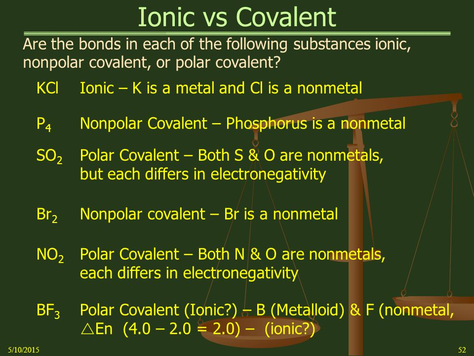 Ionic vs Covalent 5/10/201552 KClIonic – K is a metal and Cl is a nonmetal P4P4 Nonpolar Covalent – Phosphorus is a nonmetal SO 2 Polar Covalent – Both S & O are nonmetals, but each differs in electronegativity Br 2 Nonpolar covalent – Br is a nonmetal NO 2 Polar Covalent – Both N & O are nonmetals, each differs in electronegativity Are the bonds in each of the following substances ionic, nonpolar covalent, or polar covalent.