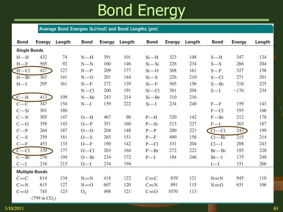 Bond Energy 5/10/201563 Con't on next slide