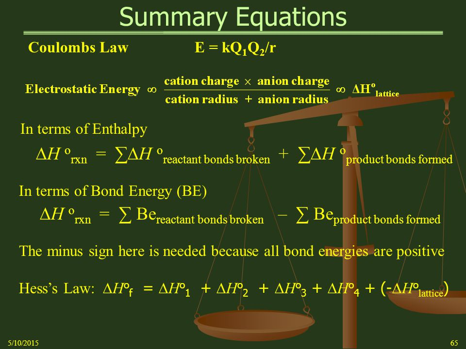 Summary Equations Coulombs Law E = kQ 1 Q 2 /r 5/10/201565 In terms of Bond Energy (BE)  H o rxn = ∑ Be reactant bonds broken – ∑ Be product bonds formed The minus sign here is needed because all bond energies are positive Hess's Law:  H o f =  H o 1 +  H o 2 +  H o 3 +  H o 4 + (-  H o lattice ) In terms of Enthalpy  H o rxn = ∑  H o reactant bonds broken + ∑  H o product bonds formed
