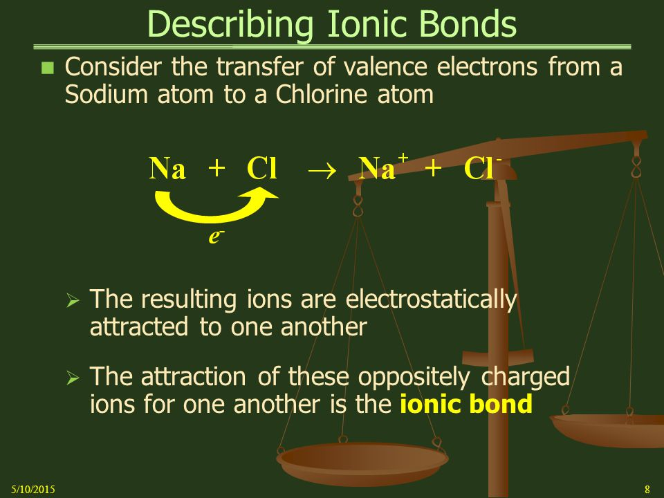 Describing Ionic Bonds Consider the transfer of valence electrons from a Sodium atom to a Chlorine atom  The resulting ions are electrostatically attracted to one another  The attraction of these oppositely charged ions for one another is the ionic bond 5/10/20158 e-e-