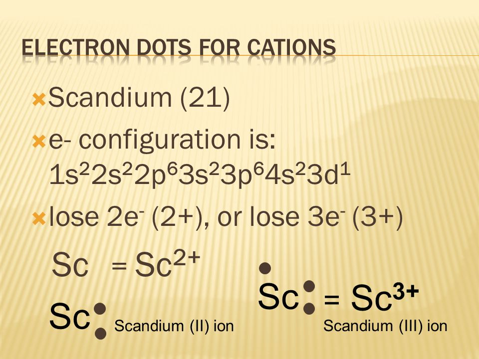  Form + ions Ca 2+ NO DOTS shown for cation calcium ion . This is named the calcium ion .