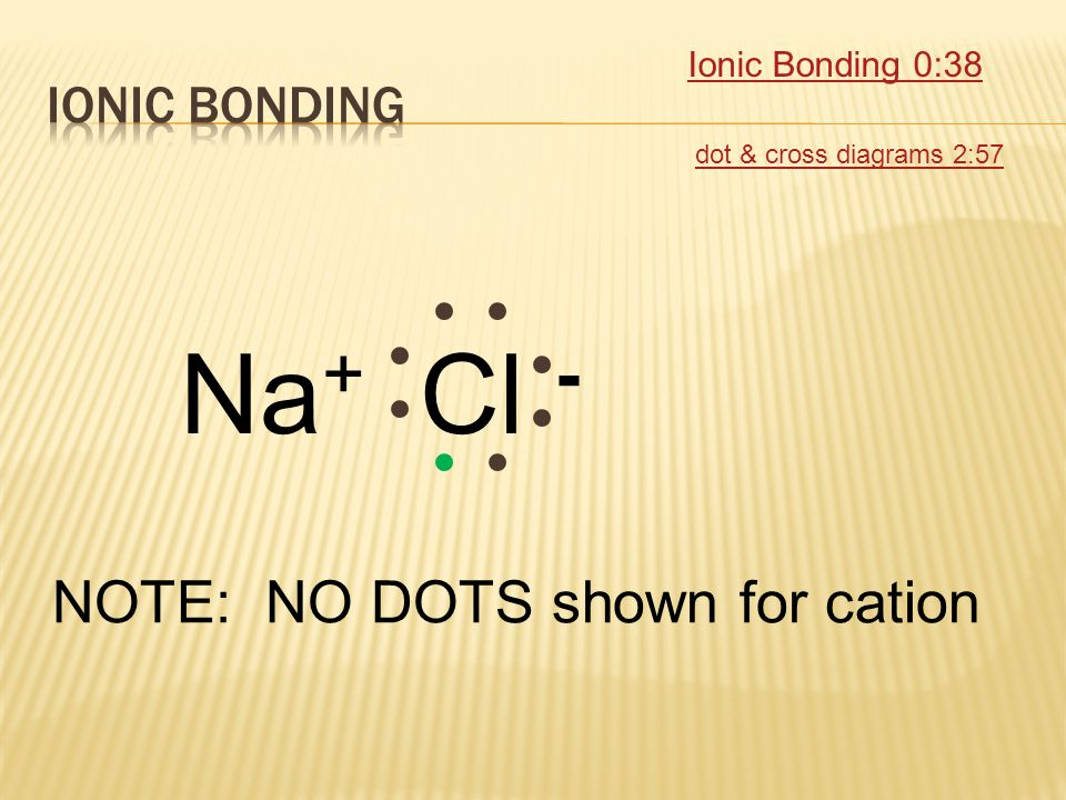 Na Cl metal (sodium) loses one valence e- Cl needs 1 e- for octet