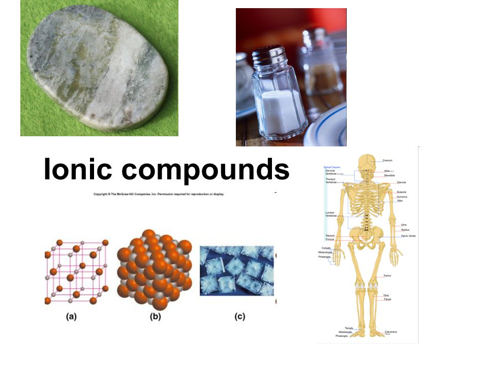 Why do ionic compounds dissolve in water.