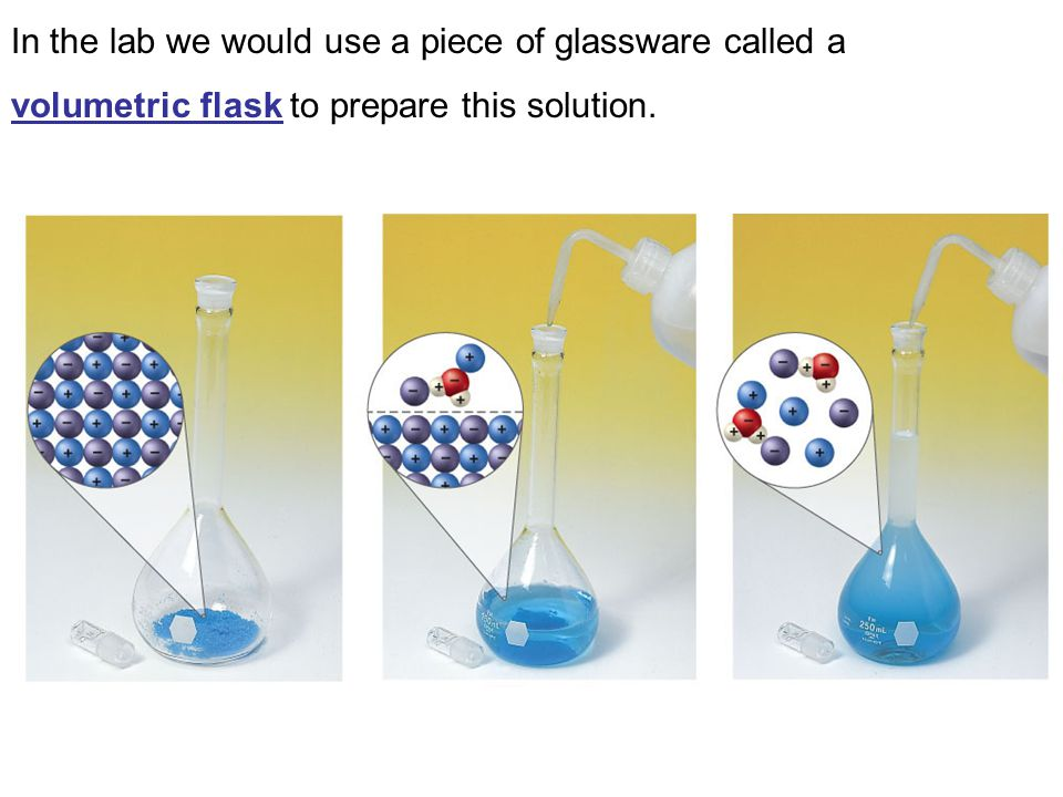 In the lab we would use a piece of glassware called a volumetric flask to prepare this solution.