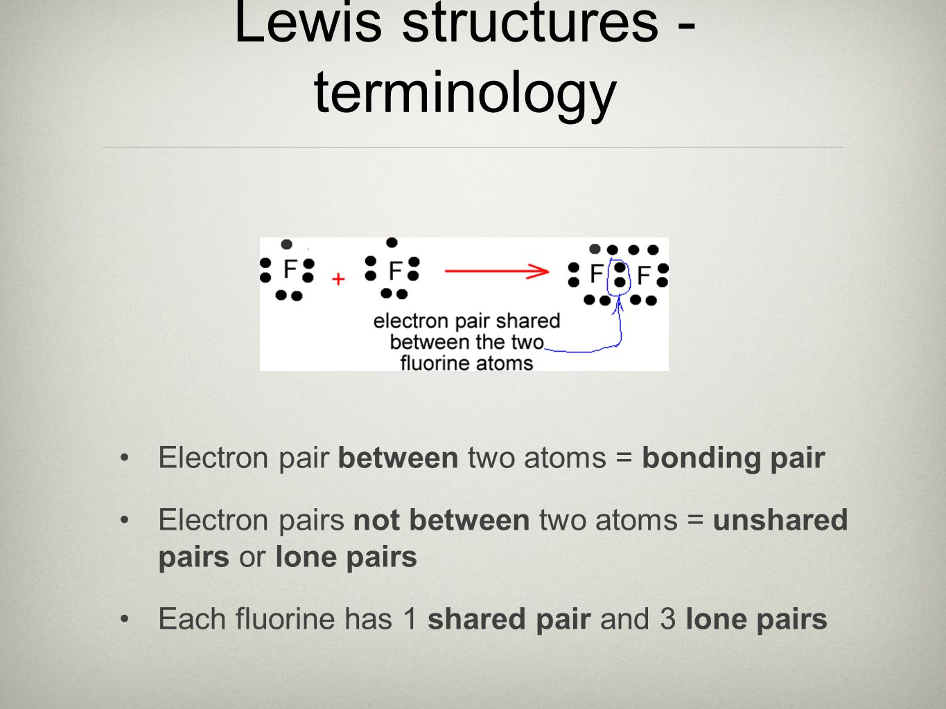 Lewis structures - terminology Electron pair between two atoms = bonding pair Electron pairs not between two atoms = unshared pairs or lone pairs Each fluorine has 1 shared pair and 3 lone pairs